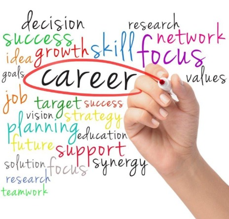 tips for an career plan To build a good career takes dedication you can get there with proper career planning and self-reflection on the contrary, a miss-step in choice may lead to a frustrating life without meaning the earlier you begin to plan for a career, the more likely you are to succeed college is an ideal.